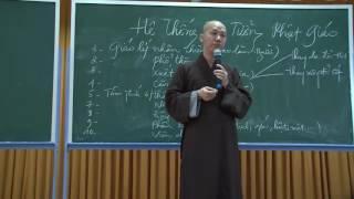 Hệ Thống Tư Tưởng Phật Giáo