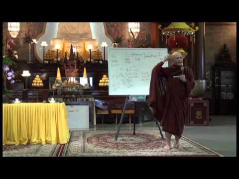 Giới Thiệu Thiền Vipassana