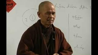 Kinh Quán Niệm Hơi Thở (06/01/2002)