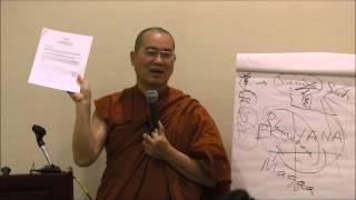 Thiền Quán - Thiền Minh Sát