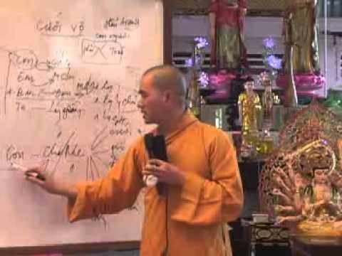 Bổn Phận Của Người Phật Tử Tại Gia