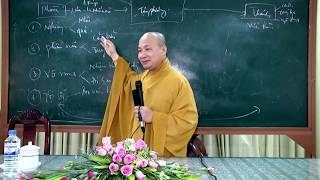 Đường về đất Phật