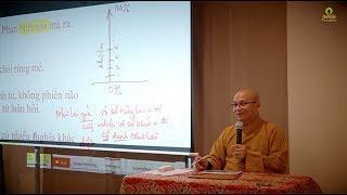 Đức Phật và Giáo Pháp - Thực Chứng Niết Bàn