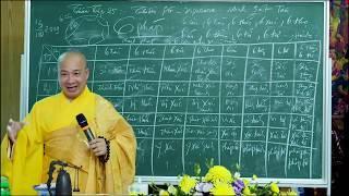 Vipassana - 6 pháp (tt) || Đại đức Thích Trí Huệ