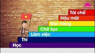 Một Dân tộc thông minh - Thiền Tôn Phật Quang