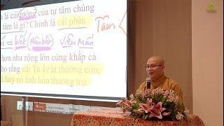Đức Phật và Giáo Pháp - Bốn Điều Quán Niệm