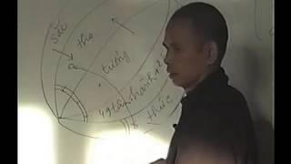 Bài 06 Đối tượng quán về tâm hành