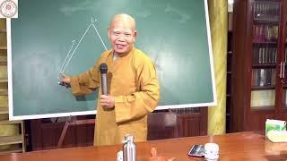 Nhân bản trong đạo Phật
