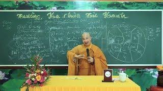 Bốn phương pháp thiền Phật giáo (phần 4) || Đại đức Thích Trí Huệ