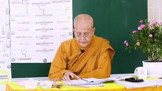 Sư Cô Tâm Tâm I NGHIỆP 76 I ngày 07 - 03 - 2021