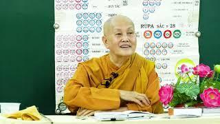 SƯ CÔ TÂM TÂM - NGÀY - 02 - 06 - 2019